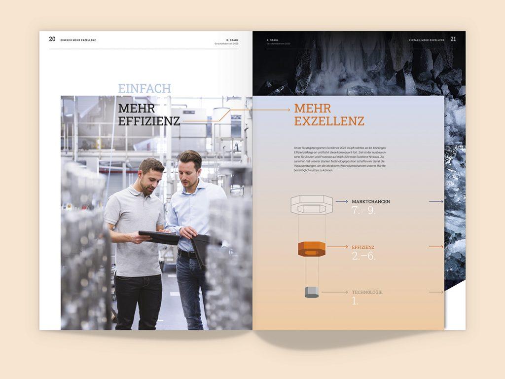 design_wagner_stahl_GB_2020_doppelseiten_mockup_04_web