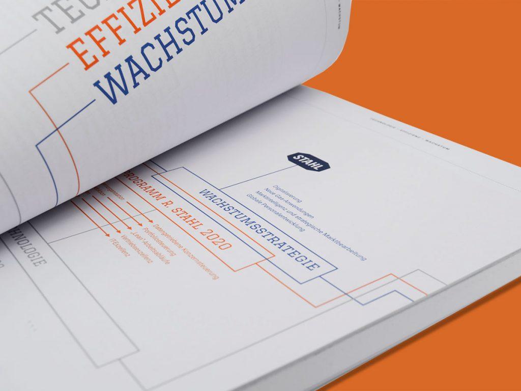 design_wagner_stahl_GB_2019_094-ret_v2